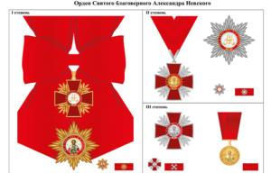 Учрежден орден святого благоверного великого князя Александра Невского